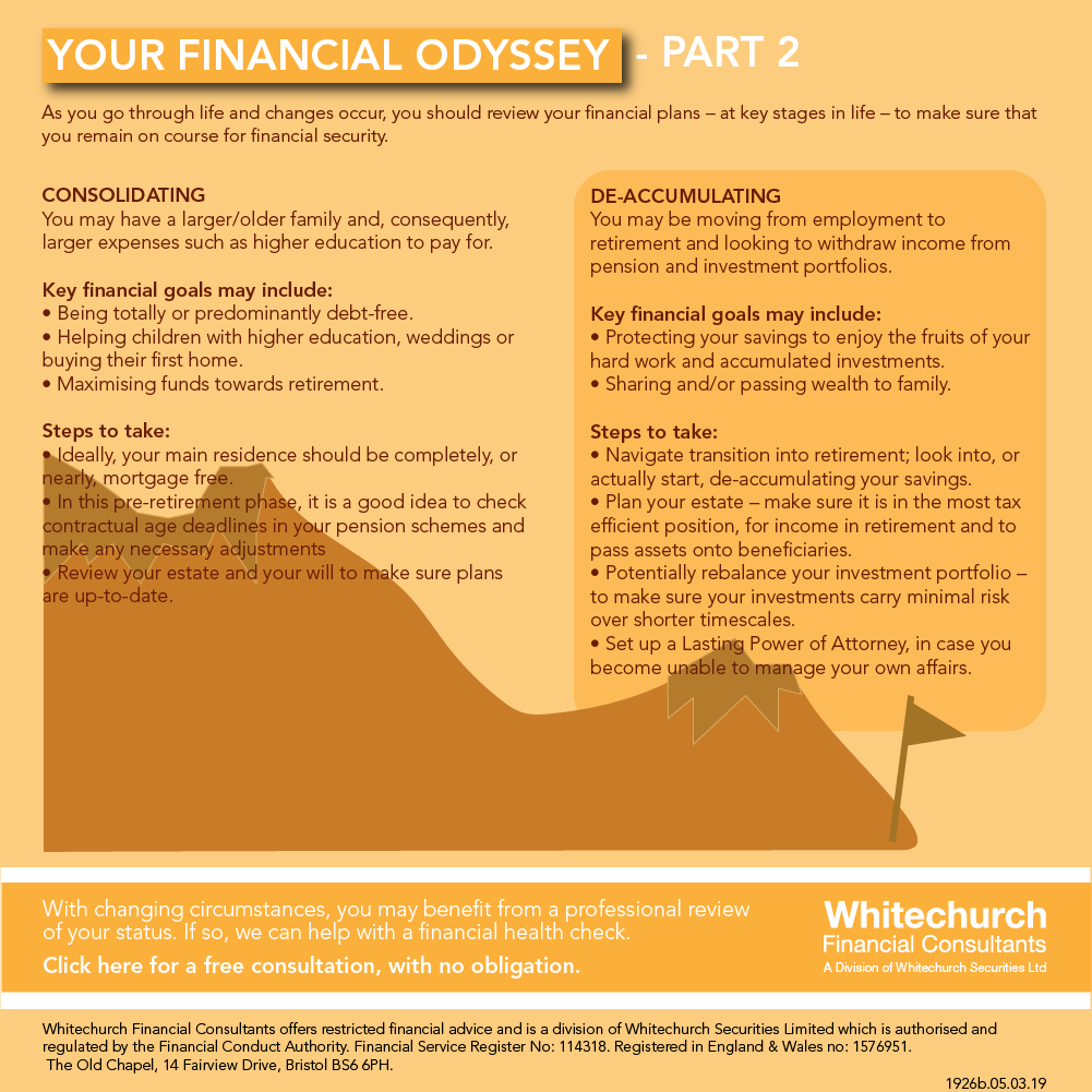Whitechurch Financial Consultants: Your financial odyssey (part two)