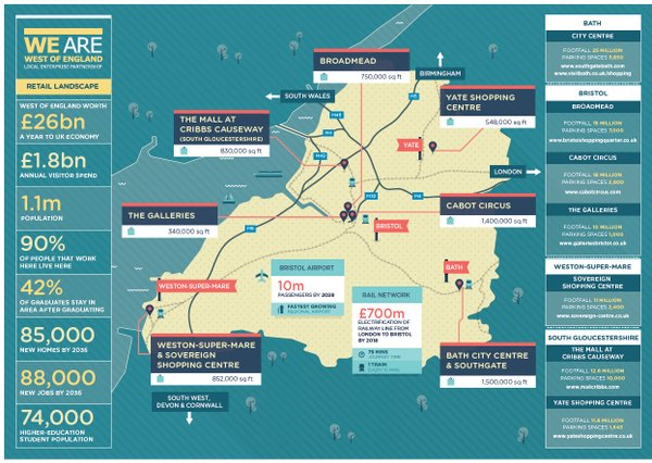 Map launched to showcase West's retail strength to national store groups