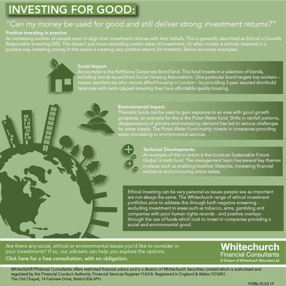 Whitechurch Financial Consultants: Investing for Good